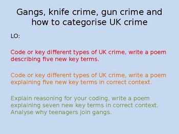 Knife Crime and Gangs PSHE KS3/4 (1hr PP, clip, worksheets)