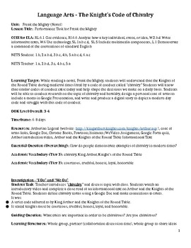 Knight's Code of Chivalry Formal Lesson Plan