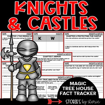 Knights and Castles (Magic Tree House Fact Tracker & Nonfi