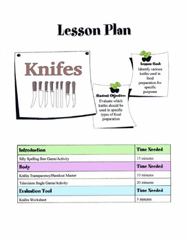 Knives Lesson
