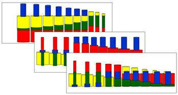 Knobless Cylinder Comparison Cards