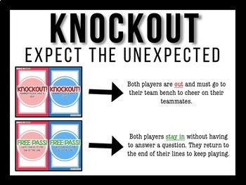 Knockout FIRST GRADE GROWING Bundle {All 150+ Games}