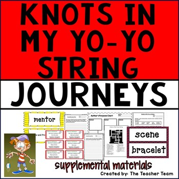 Knots in My Yo yo String Journeys 6th Grade Unit 1 Lesson 2
