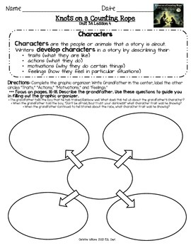 2014 Knots on a Counting Rope Readygen 3rd Grade Unit 3 Module A Lesson 4
