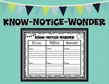Know Notice & Wonder Organizer to Assess Prior Knowledge & Spark Thinking