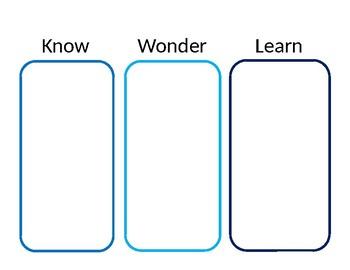 Know Wonder Learn