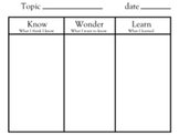 Know, Wonder, Learn chart