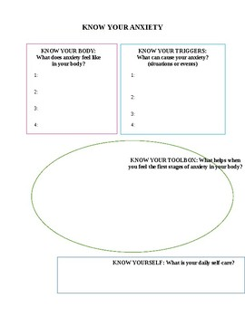 Know Your Anxiety: Anxiety worksheet