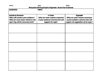Know Your Audience: Persuasive Writing Graphic Organizer