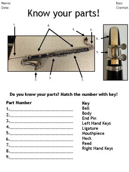 Know Your Instrument Parts