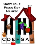 Know Your Piano Key Names