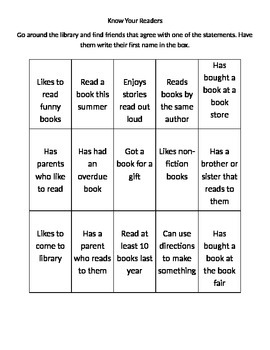 Know Your Readers Library Game