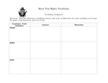 Know Your Rights Vocabulary Boxes