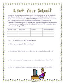 Know Your Schools