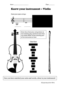 Know Your String Instrument