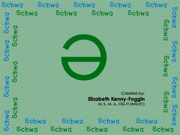 Know the Code: Schwa Vowel Sound