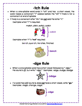 Know the Code: Spelling Rules/Generalizations