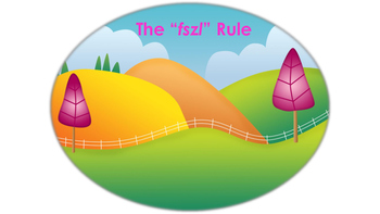 Know the Code GAME: Spelling Rules & Generalizations