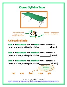 Know the Code: Syllable Type - Closed
