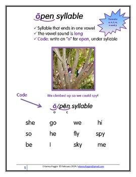 Know the Code: Syllable Types - Open Syllable