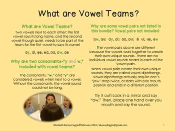 Know the Code: Vowel Team Bundle