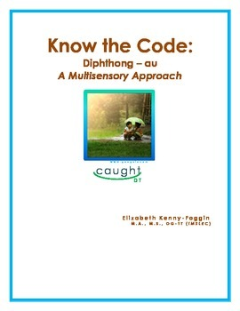 Know the Code: au