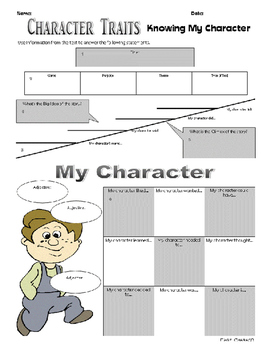 "Character Traits-""Knowing My Character"""