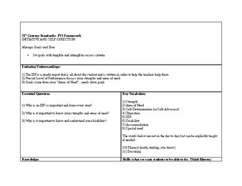 Knowing the IEP: Present Levels and Goals - Unit Plan & Activities