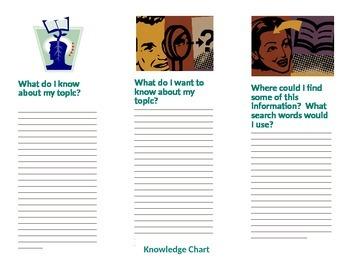 Knowledge Chart