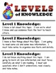 Knowledge Of Text Poster