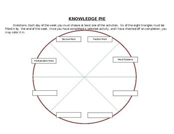 Knowledge Pie