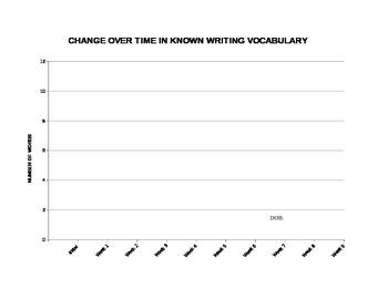 Known Writing Vocabulary