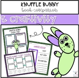 Knuffle Bunny l Book Companion l Craftivity