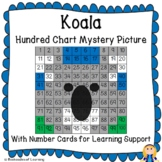 Koala Hundred Chart Mystery Picture with Number Cards