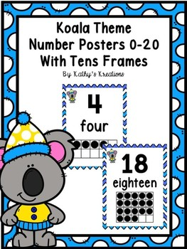 Koala Number Posters & Cards