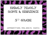 Kodaly 3rd Gr. Scope and Sequence: A Yearly Guide -