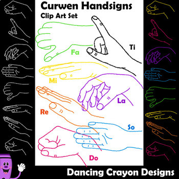 Kodaly / Curwen Hand Signs - Scribble Style