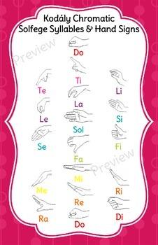 Kodaly Diatonic & Chromatic Solfege Hand Sign Posters
