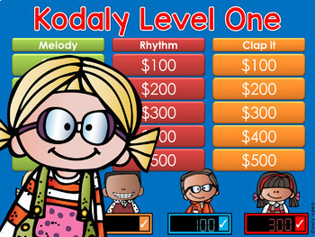 Kodaly Level 1 Jeopardy Style Game Show ta, ti-ti, sol, mi, la