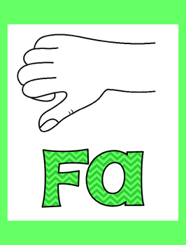 Kodaly Hand Sign Posters