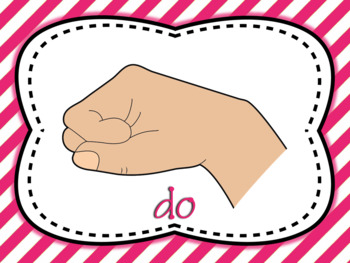 Kodaly Hand Signs Posters