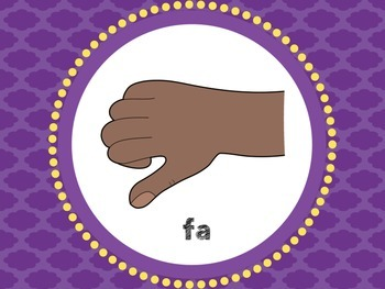 Kodaly Handsign Posters for Visuals or Manipulatives