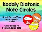 Kodaly Note Circles