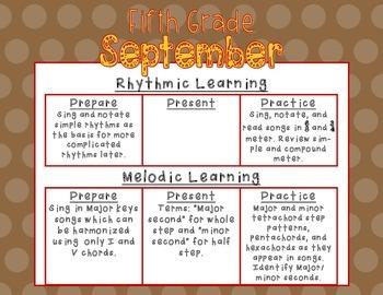 Kodaly Prepare, Present, Practice - Fifth Grade SAMPLE