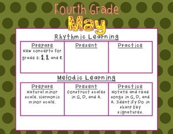 Kodaly Prepare, Present, Practice - Fourth Grade