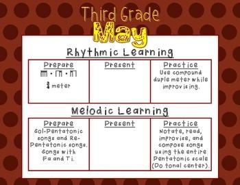 Kodaly Prepare, Present, Practice - Third Grade