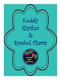 Kodaly Rhythm Chart & Music Symbols