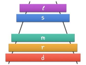 Kodaly Solfege Tone Ladder