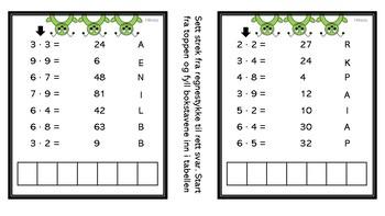 Kodestrek - multiplikasjon