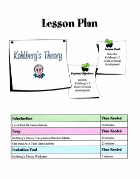 Kohlberg's Theory Lesson